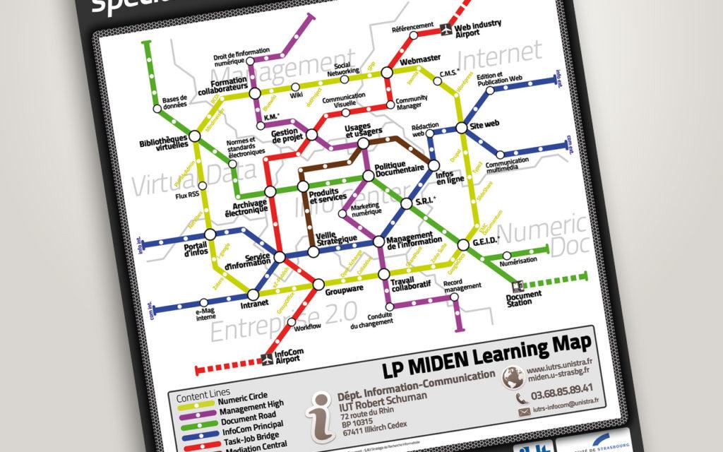 Learning Map - LP Miden
