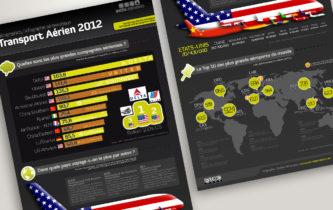 Transport aérien mondial 2012